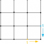 Example Grid 1 step from Goal