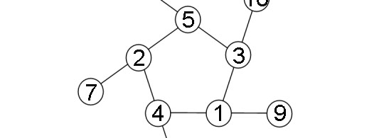 """Project Euler 68: What is the maximum 16-digit string for a """"magic"""" 5-gon ring?"""