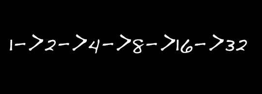 Project Euler 122: Finding the most efficient exponentiation method.